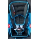 Sport TurboFix CARETERO autosedačka 9-25 kg